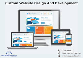 Custom Application Development Company in Bangalore – WondersMind