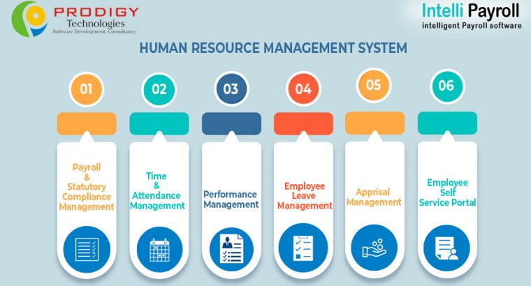 Prodigy Technologies-HRMS and Payroll Software Providers in India