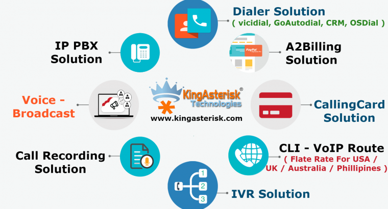 KingAsterisk Technologies Provided Asterisk – VoIP Solutions For All Clients.