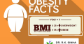 Is Your BMI Normal? How Body Weight Can Affect Your Cardiac Health?