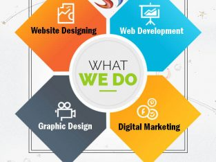 Creative Website designing, Web development company in Gurgaon