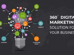 INDGLOBAL -360 Digital Marketing Company in Bangalore