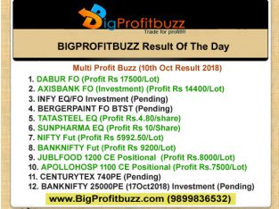 Nifty Result | Stock Future Result | Commodity Result | Stock Market