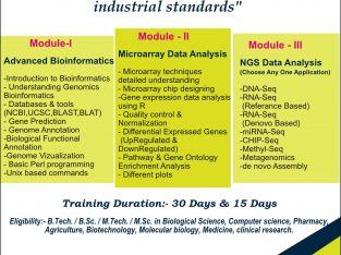 Short Term Bioinformatics Online & Offline Training Program