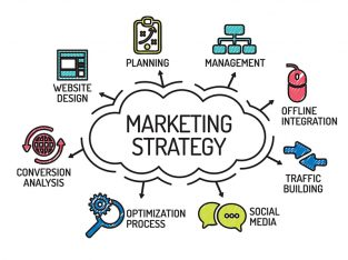 Local Area Marketing Strategies