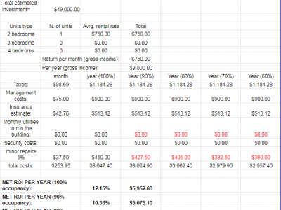 REAL Positive Cash Flow Investment w $5,952.60 Annual Net Income
