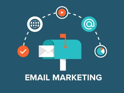 Email Marketing – TFG and Robots create Infobahn