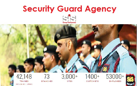 Security Guard Agency – Leading Security Company in India